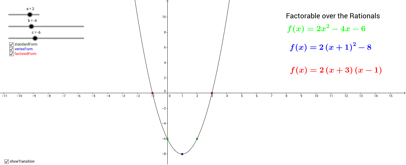 Three Forms Of The Quadratic Equation And Their Graphs Geogebra