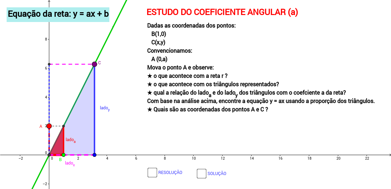 Equação Reduzida da reta: y = ax + b