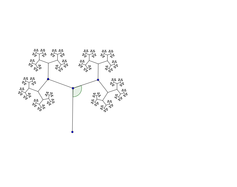 Fractal árvore