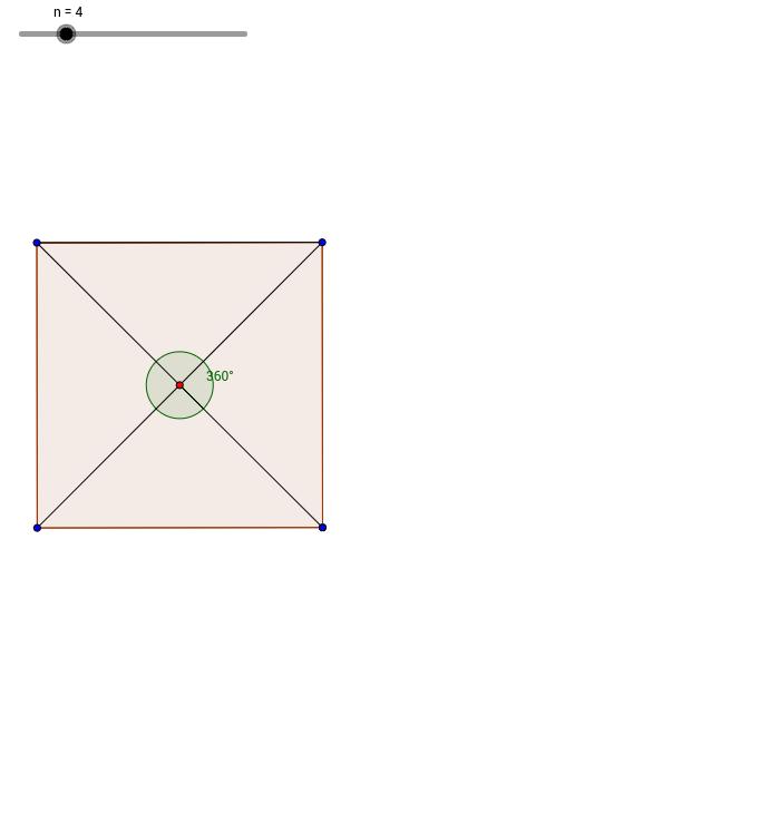 Different Triangulation
