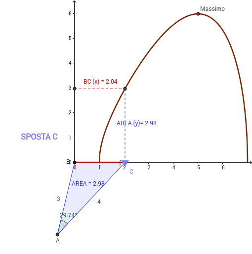 Massimizzare l'area di un triangolo