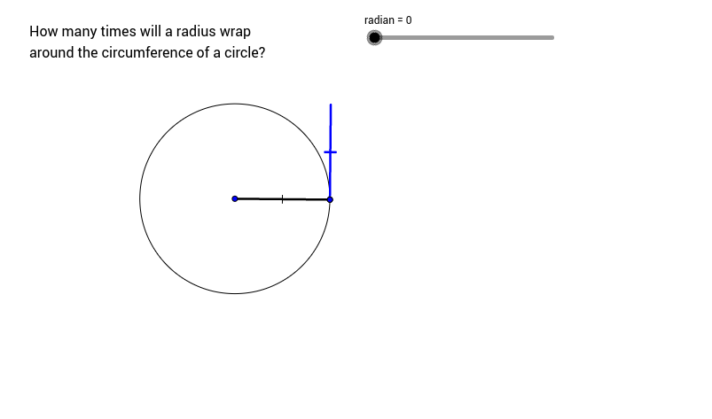 radian model