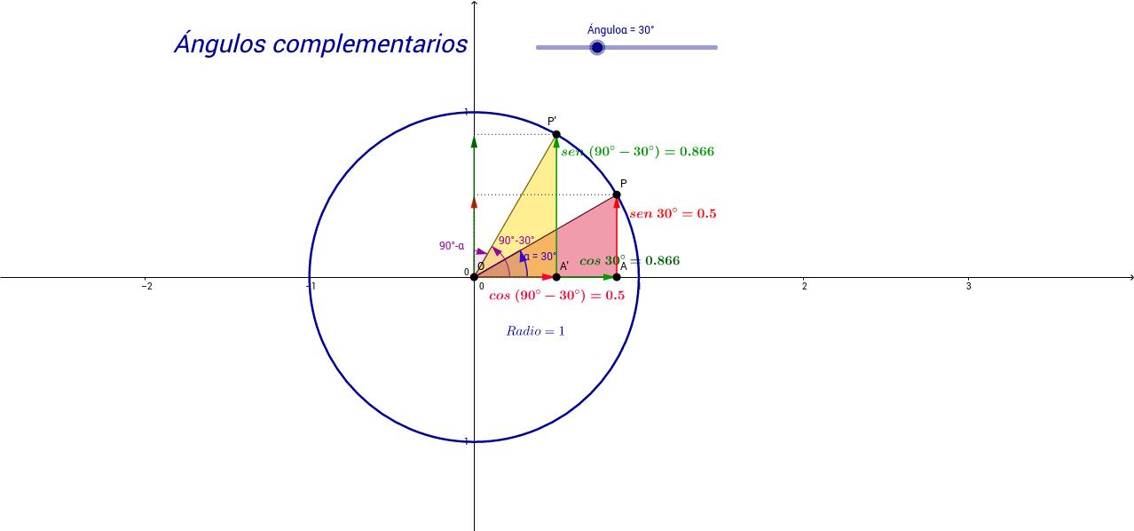 Relaciones trigonométricas en ángulos complementarios