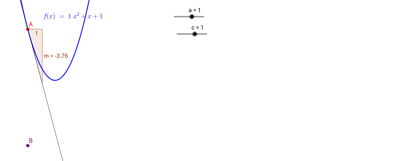 Derivative of a quadratic