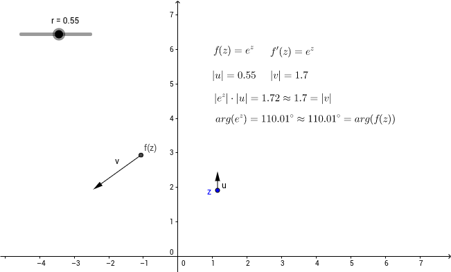 Complex analysis: e^z derivative