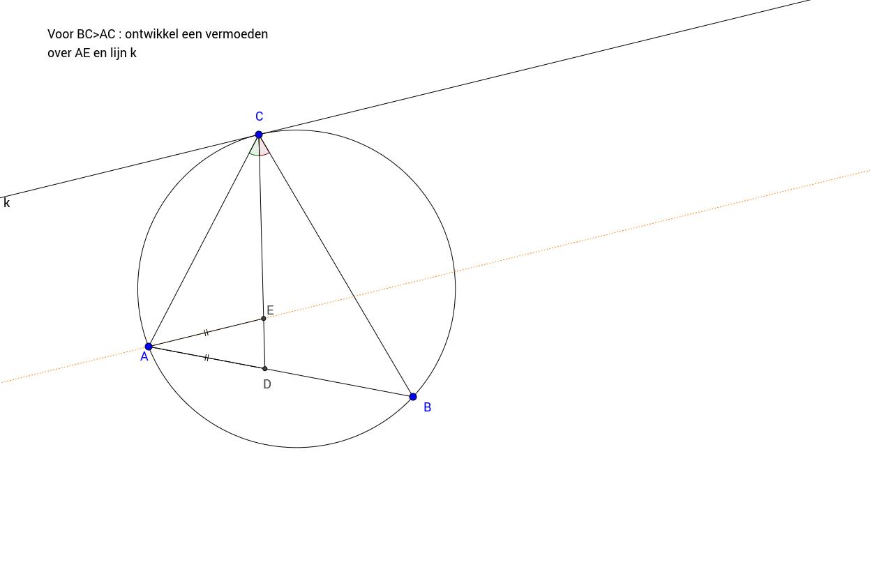 Vermoeden. Raaklijn aan cirkel en lijn in cirkel