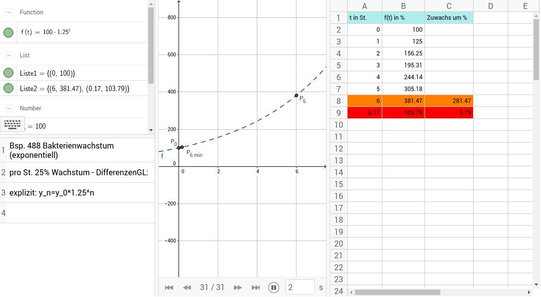 Bsp. 488 Exponentielles Wachstum (diskret) tm 8.KL