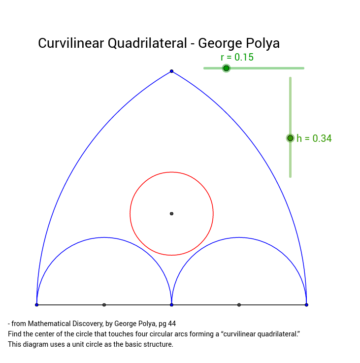 Curvilinear quadrilateral george polya geogebra ccuart Image collections