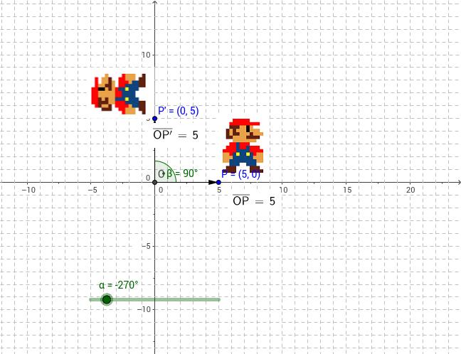Giros en el plano con Mario Bros.