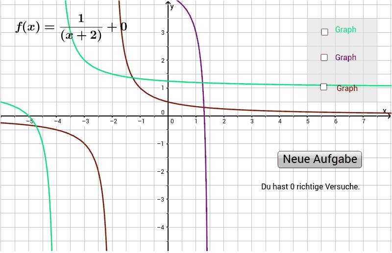 Fantastisch Graphen Von Funktionen Arbeitsblatt Analyse Ideen ...