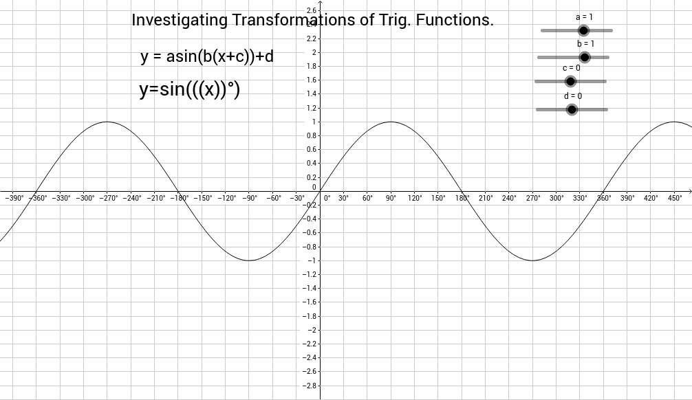 Investigating Trigonometry Graph Transformations GeoGebra – Graph Transformations Worksheet