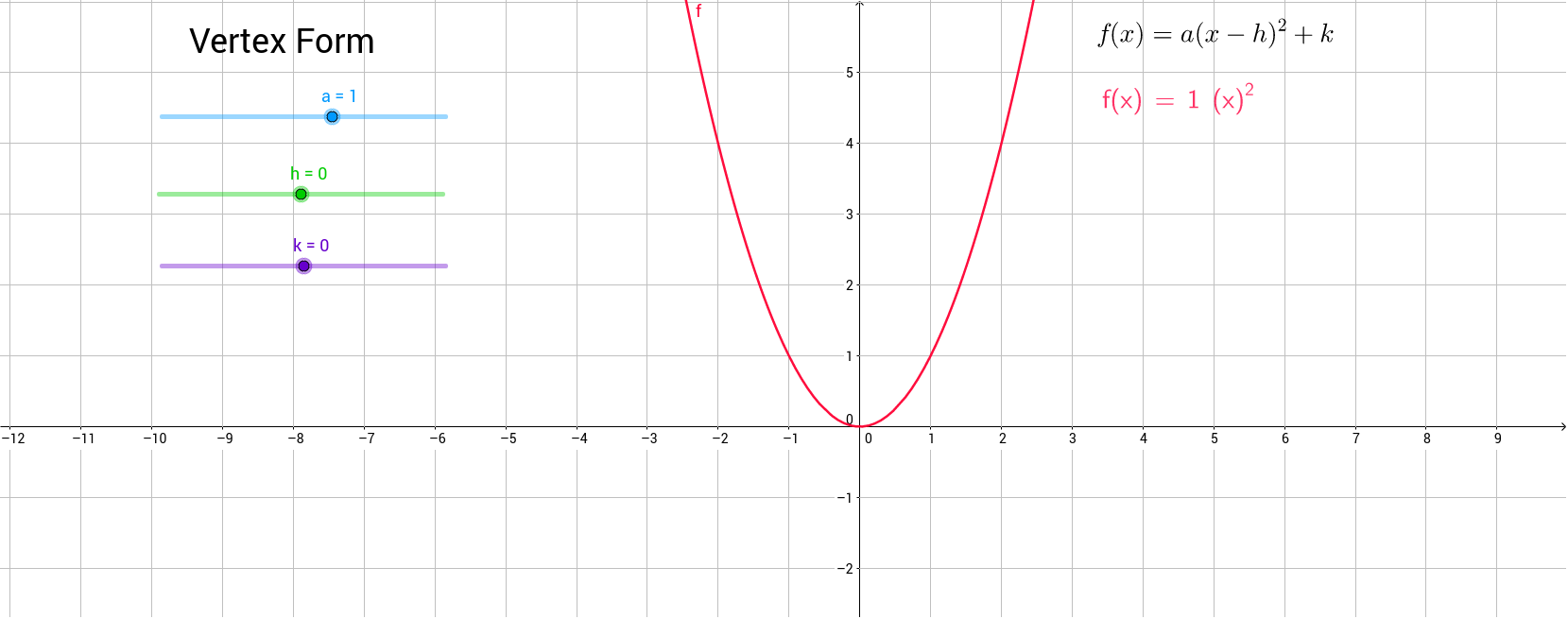 Transformation of quadratic equation in vertex form geogebra falaconquin
