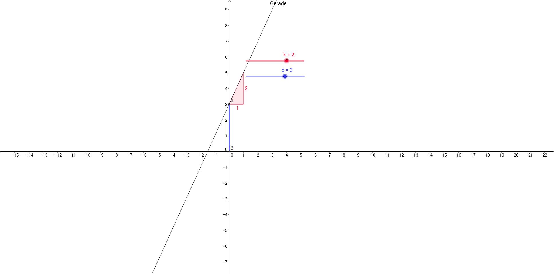 MB(AvItW) - GeoGebraBook - Pilz
