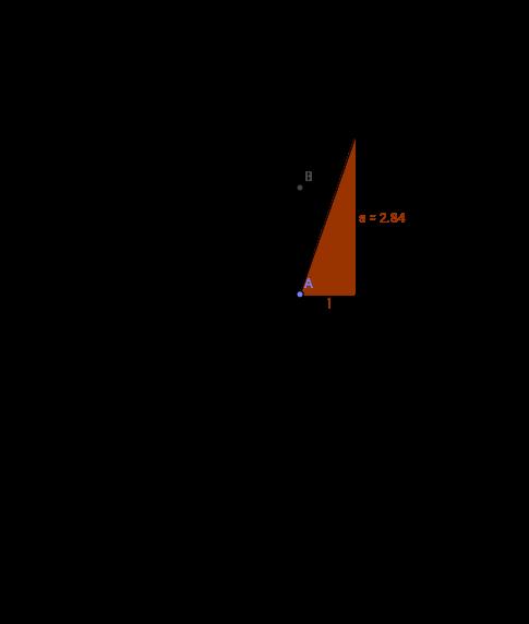 Grafisches Ableiten