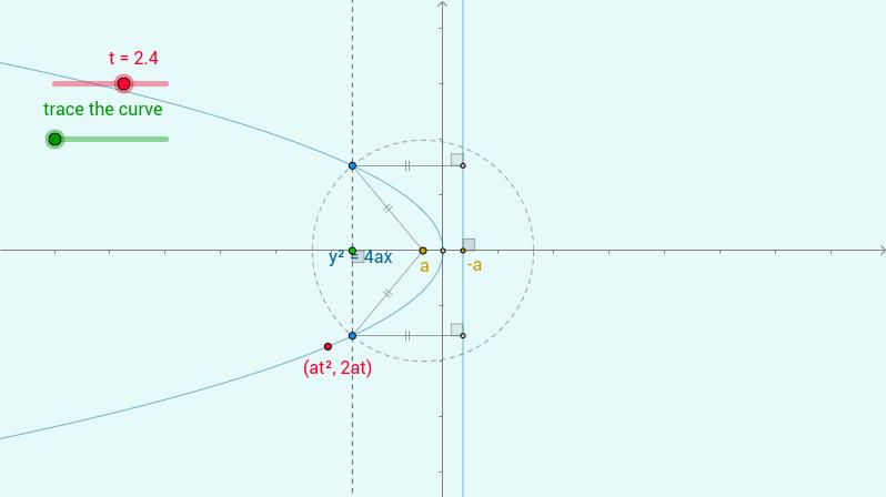 parabola-1
