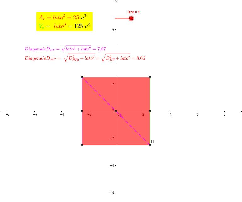 cubo - volume e diagonali