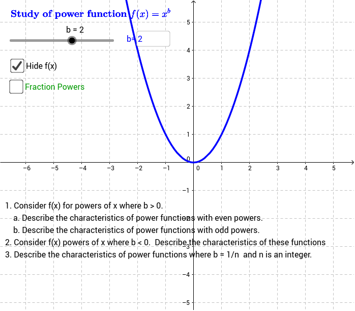 Exploring Power Functions GeoGebra – Power of a Power Worksheet