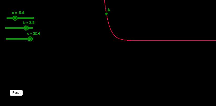 Equazioni lineari primo ordine