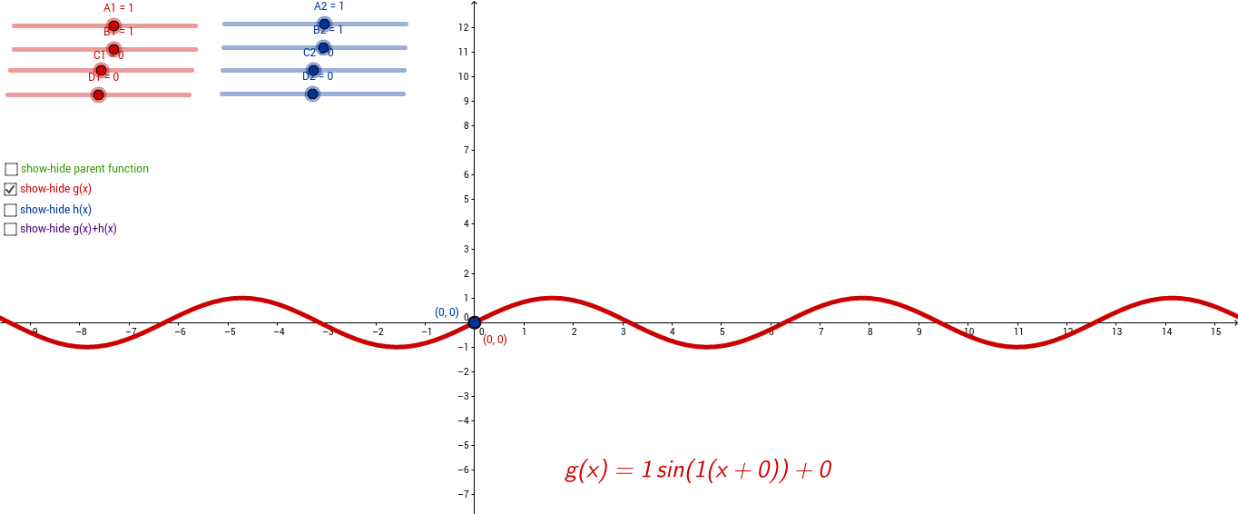 Composition of sinusoidal functions