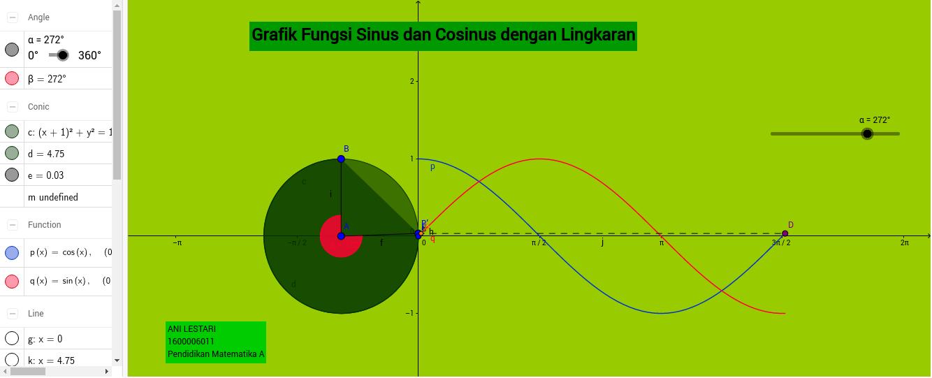 Grafik fungsi sinus dan cosinus dengan lingkaran geogebra ccuart Gallery