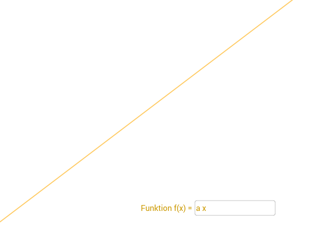 Form eines Wasserstrahls