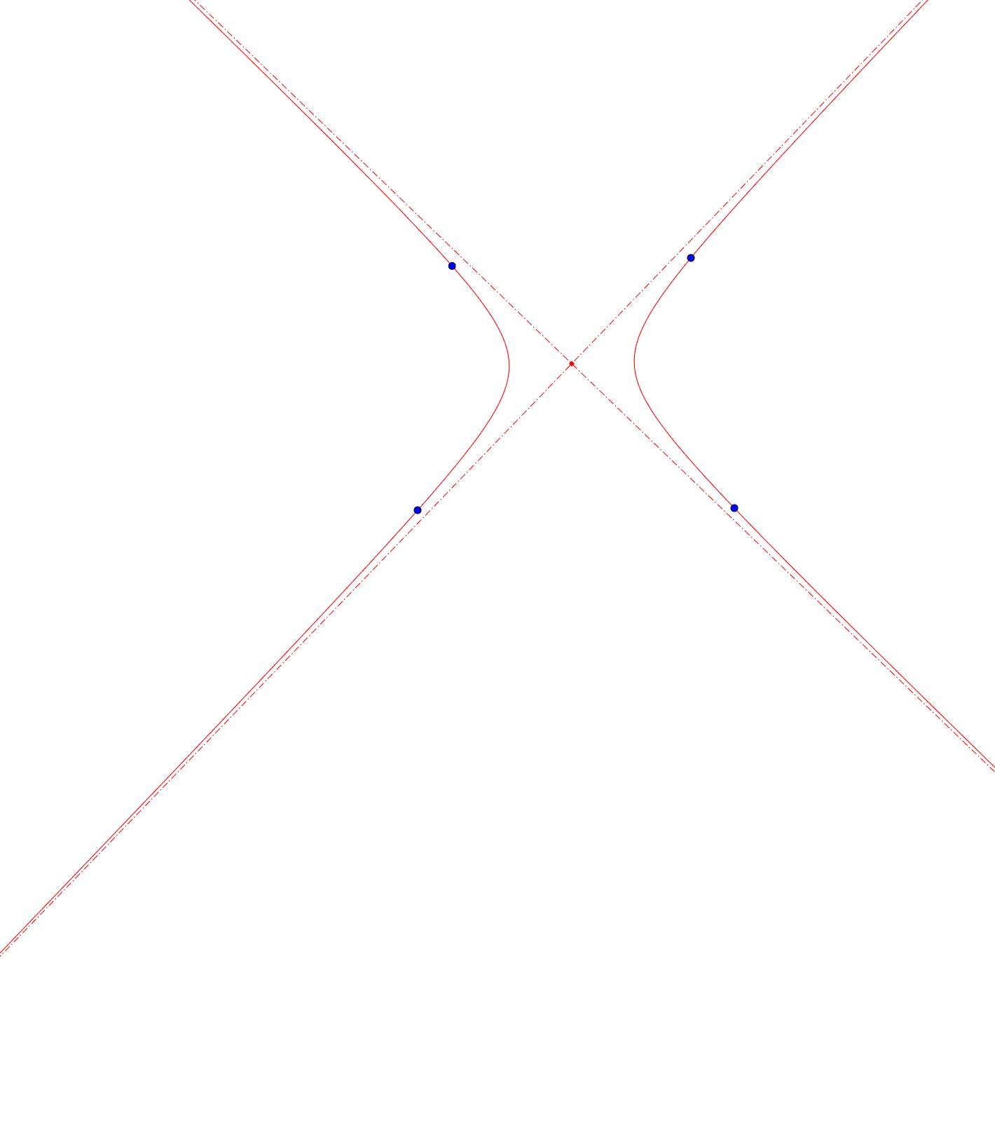 Hyperbole équilatère définie par 4 points