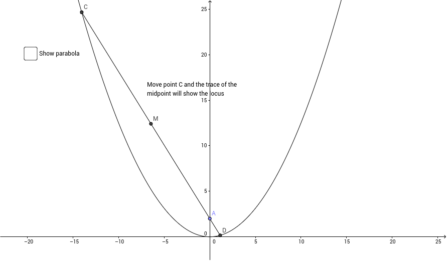 Matching parabola to locus of midpoint of focal chord GeoGebra – Locus Worksheet