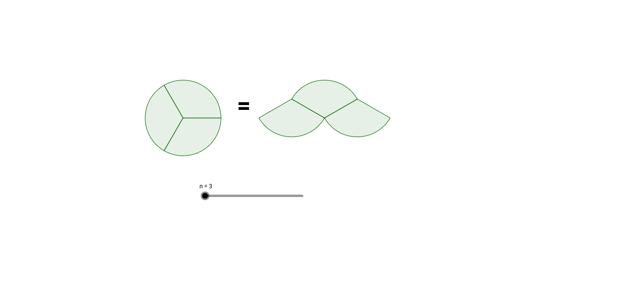 Area of a circle explained