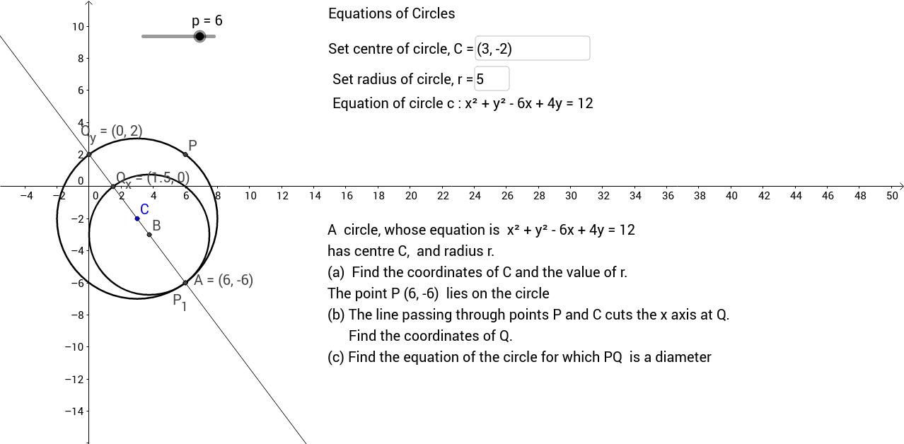 Equations of Circles - Question Setter