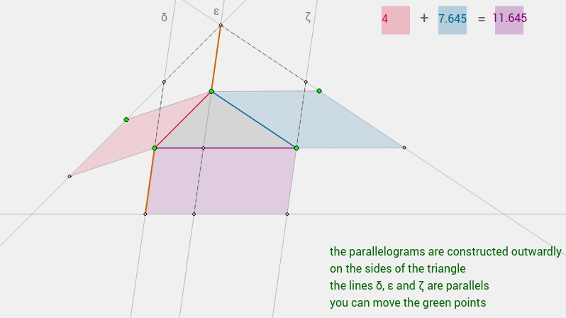 generalization (pappus) of pythagorean