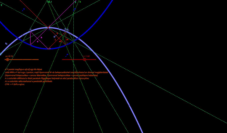 mirascope - két sugármenet segédvonalakkal
