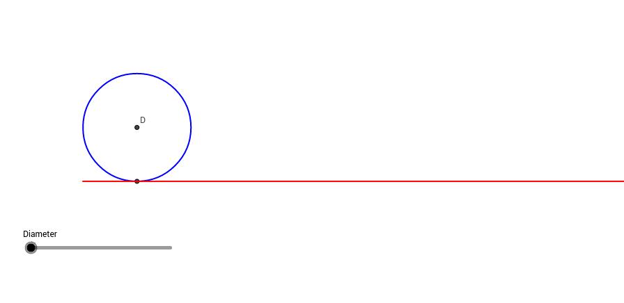 Representation of pi