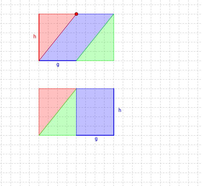 Flächeninhalt des Parallelogramms Teil3
