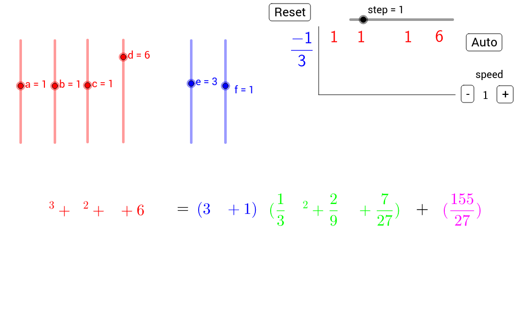 Copy of synthetic division