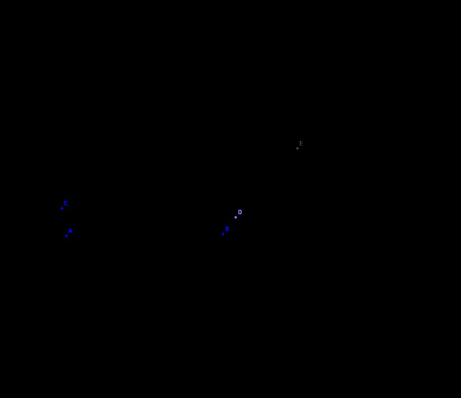 Arasid