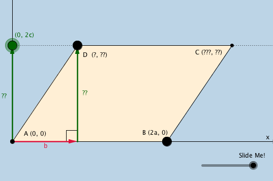 Parallelogram: Coordinate Geometry Setup