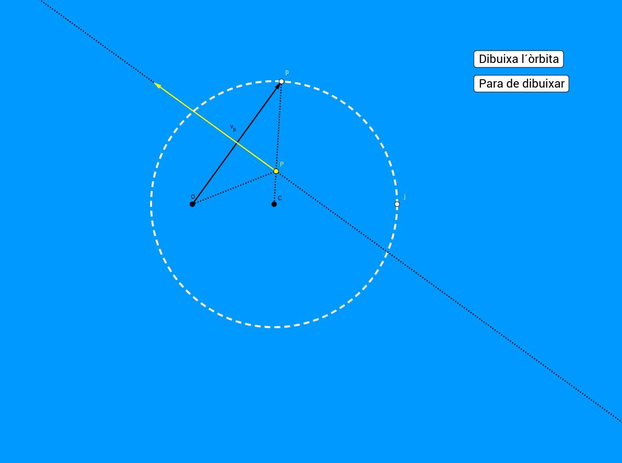 Diagrama unificat: situació geomètrica inicial