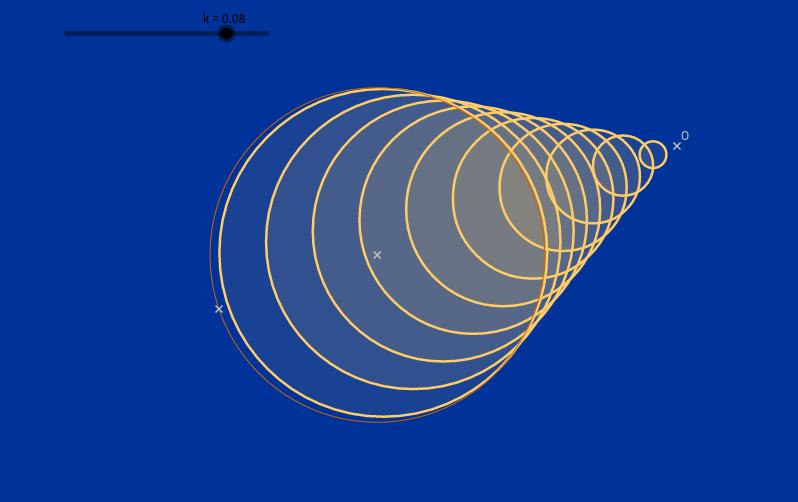 Dilation Animated
