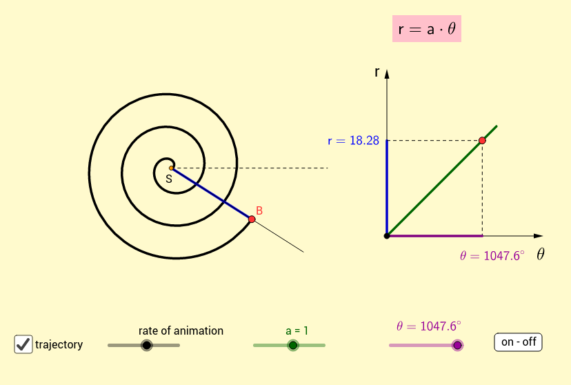 Archimedean Spiral