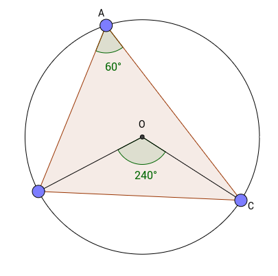 Angle at the Centre is Twice the Angle at the Circumference