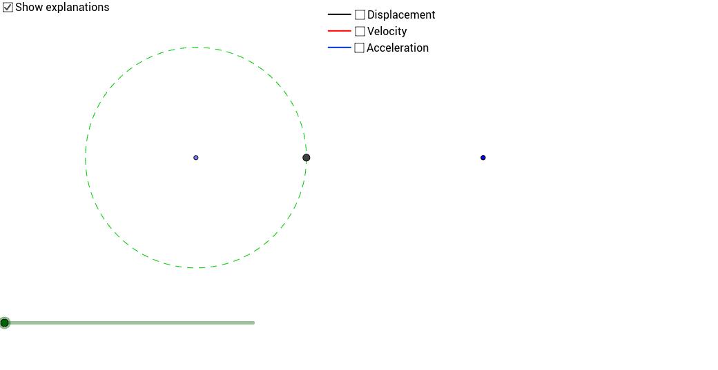 Uniform Circular motion and Phasors - GeoGebra
