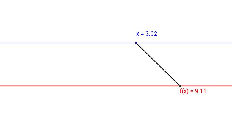 Dynagraph 3