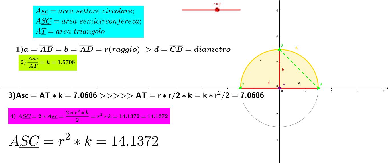 calcolo area semicirconferenza noti  raggio  e costante k
