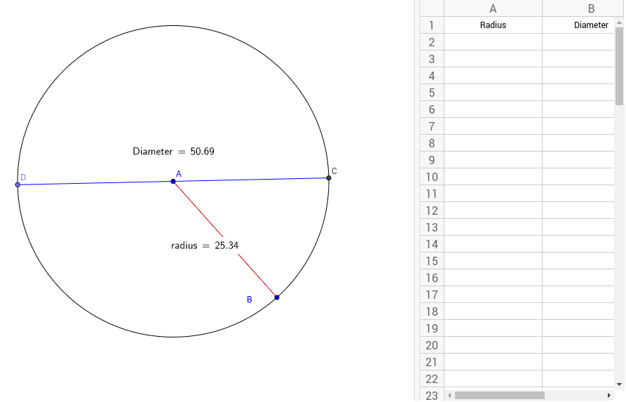 Printable Worksheets radius worksheets : The relationship between the radius and diameter of a circle ...