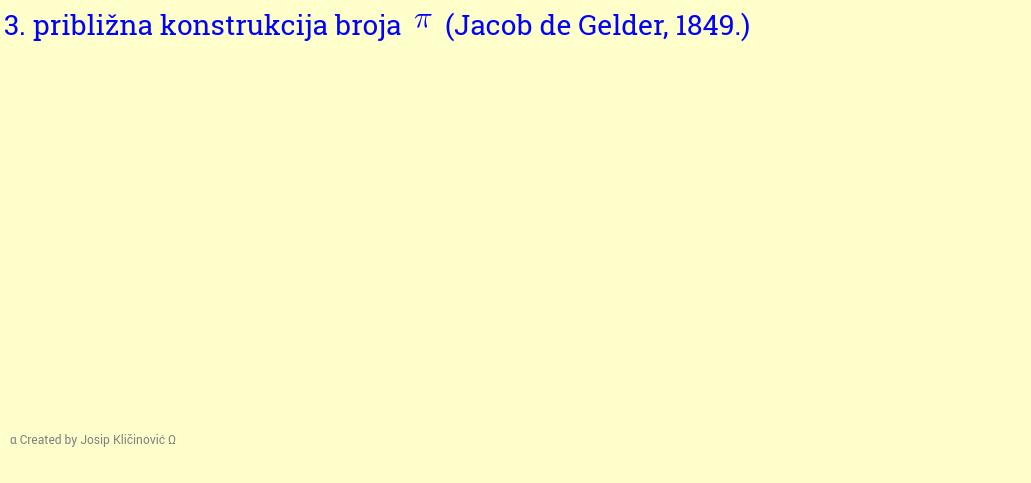 Približna konstrukcija broja pi (Jacob de Gelder, 1849.)