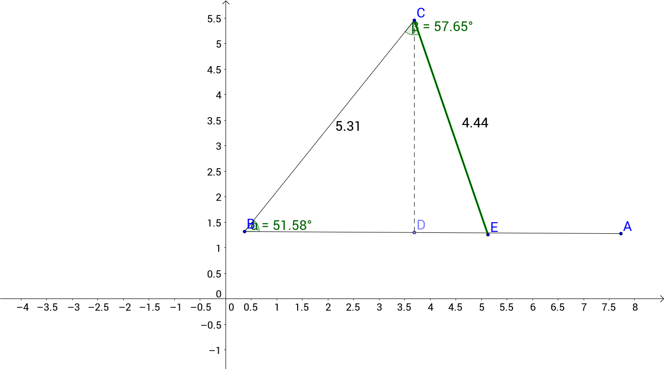 Law of Sines Ambiguous Case V2