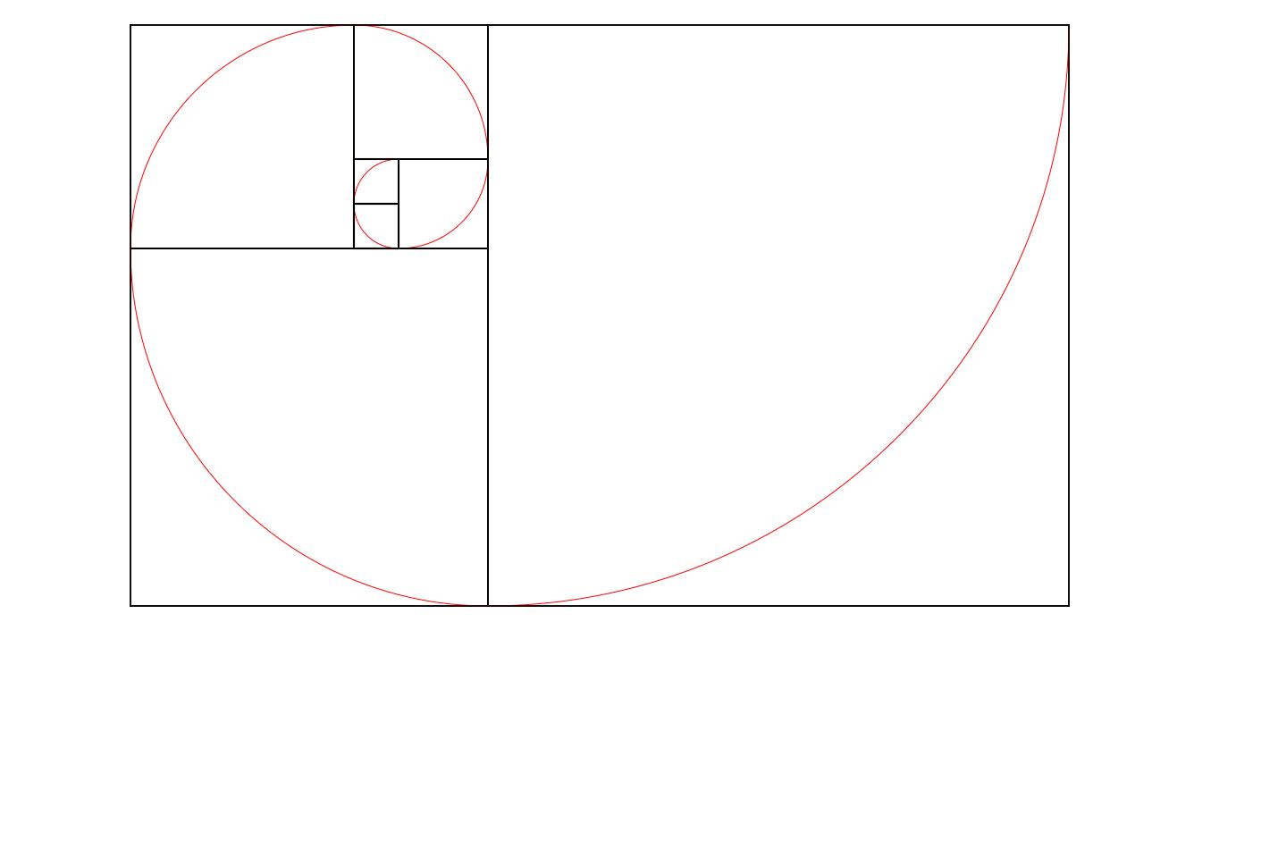 7.5 Fibonacci