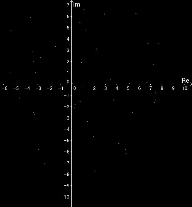 TS - complexes - écriture algébrique