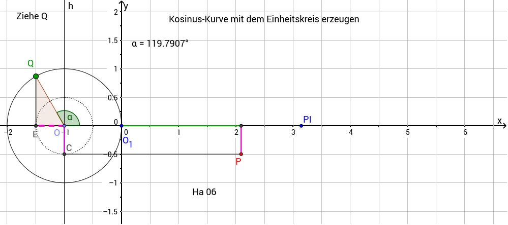 kosinus-einheitskreis Haftendorn 2006ff