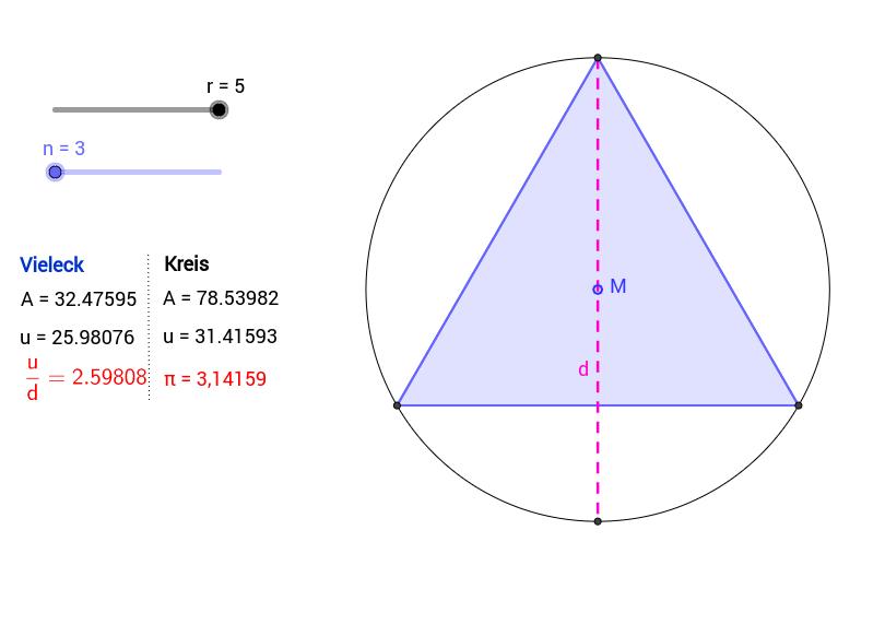 Näherung des Kreises durch regelmäßige Vielecke